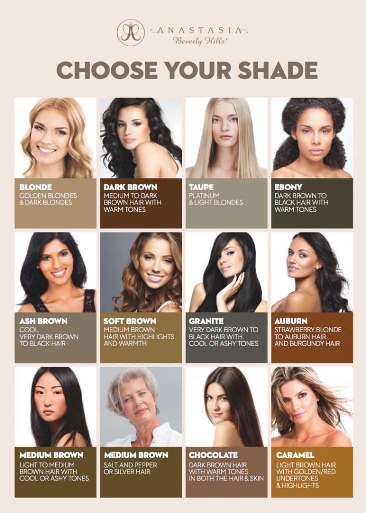 Anastasia Beverly Hills Brow Chart Choose Your Shade