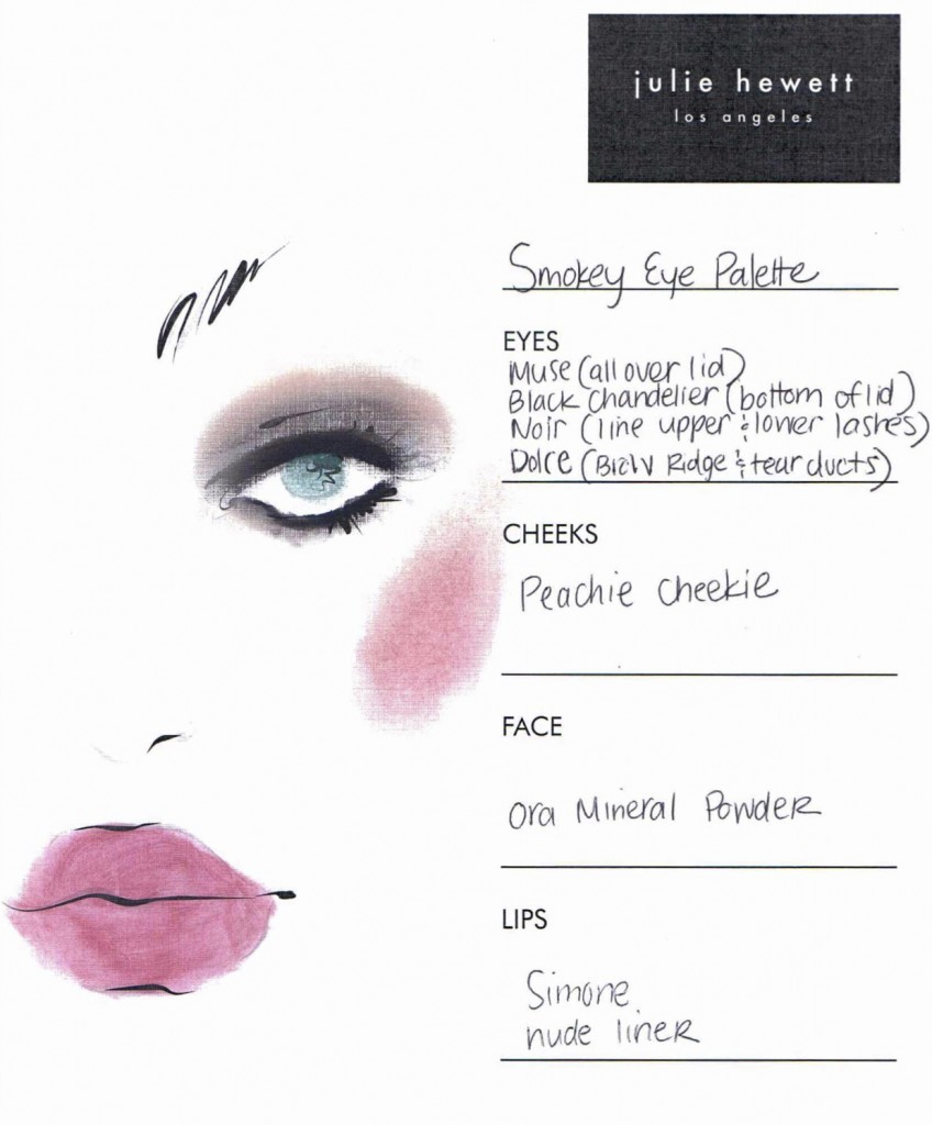 Julie Hewett - The Smokey Eye Face Chart